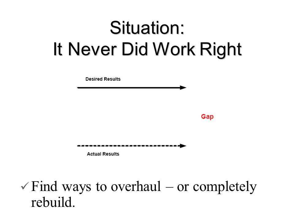 Situation: It Never Did Work Right Find ways to overhaul – or completely rebuild.
