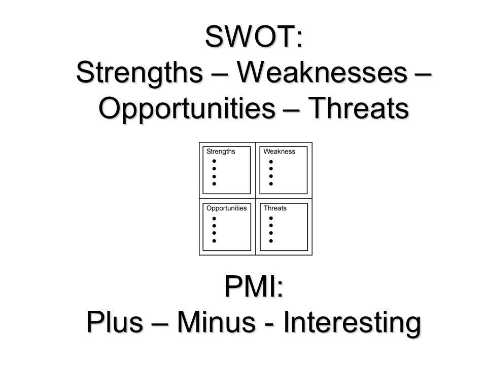 SWOT: Strengths – Weaknesses – Opportunities – Threats PMI: Plus – Minus - Interesting