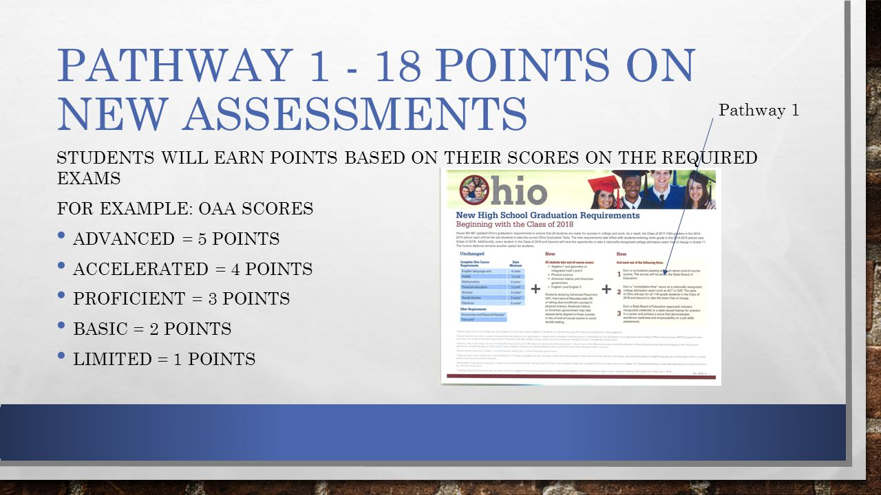 PATHWAY POINTS ON NEW ASSESSMENTS STUDENTS WILL EARN POINTS BASED ON THEIR SCORES ON THE REQUIRED EXAMS FOR EXAMPLE: OAA SCORES ADVANCED = 5 POINTS ACCELERATED = 4 POINTS PROFICIENT = 3 POINTS BASIC = 2 POINTS LIMITED = 1 POINTS Pathway 1