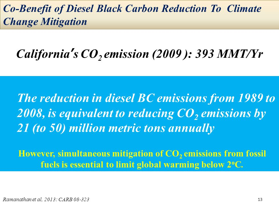 Co-Benefit of Diesel Black Carbon Reduction To Climate Change Mitigation The reduction in diesel BC emissions from 1989 to 2008, is equivalent to reducing CO 2 emissions by 21 (to 50) million metric tons annually 13 Ramanathan et al, 2013: CARB California's CO 2 emission (2009 ): 393 MMT/Yr However, simultaneous mitigation of CO 2 emissions from fossil fuels is essential to limit global warming below 2 o C.