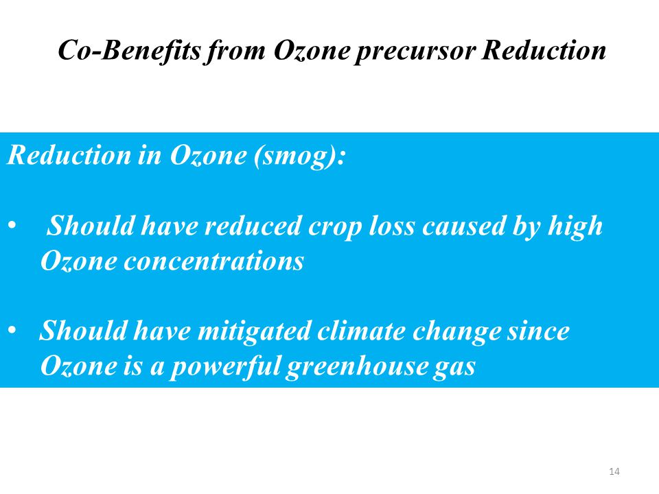 14 Reduction in Ozone (smog): Should have reduced crop loss caused by high Ozone concentrations Should have mitigated climate change since Ozone is a powerful greenhouse gas Co-Benefits from Ozone precursor Reduction