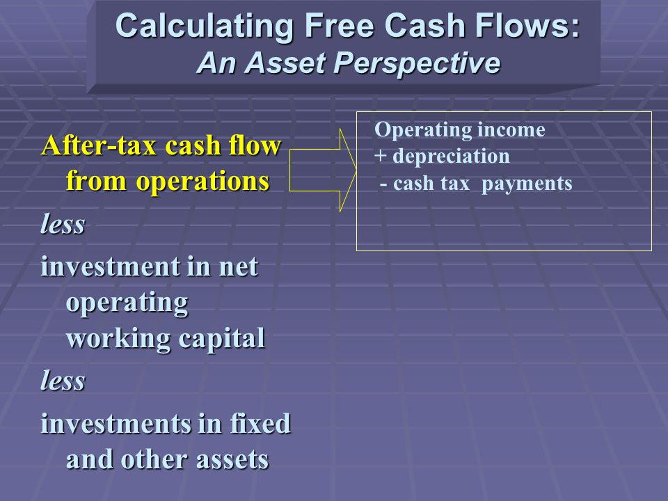 Calculating Free Cash Flows: An Asset Perspective After-tax cash flow from operations less investment in net operating working capital less investments in fixed and other assets Operating income + depreciation - cash tax payments