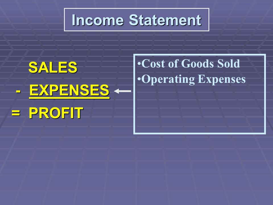 Income Statement SALES SALES - EXPENSES - EXPENSES = PROFIT = PROFIT Cost of Goods Sold Operating Expenses