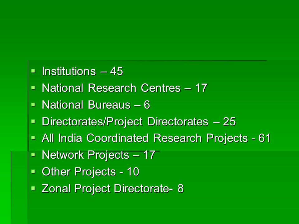  Institutions – 45  National Research Centres – 17  National Bureaus – 6  Directorates/Project Directorates – 25  All India Coordinated Research Projects - 61  Network Projects – 17  Other Projects - 10  Zonal Project Directorate- 8