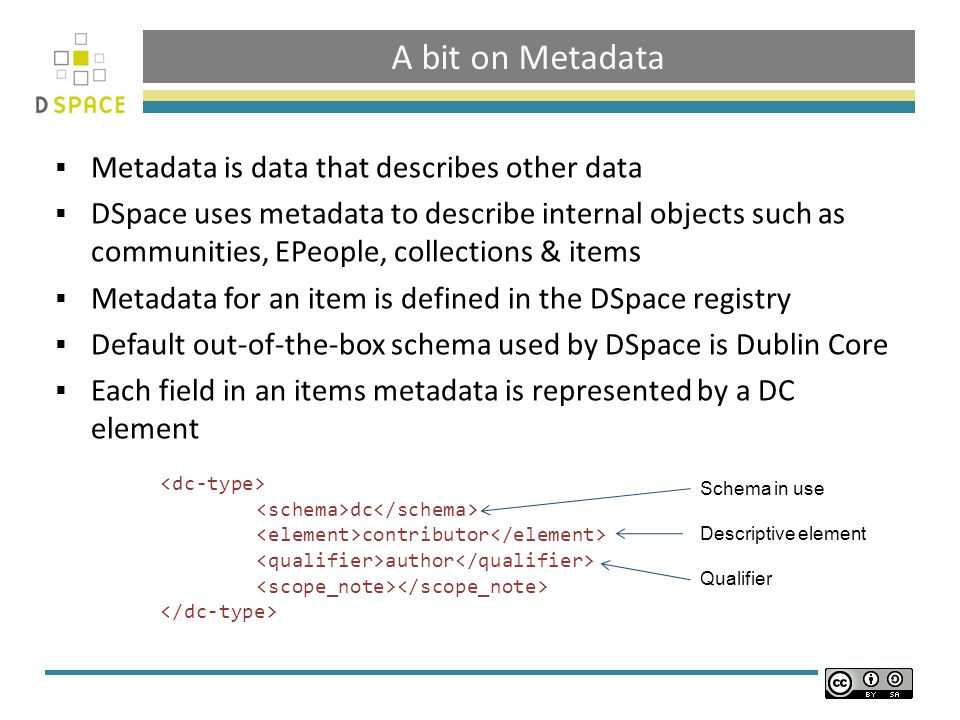 A bit on Metadata  Metadata is data that describes other data  DSpace uses metadata to describe internal objects such as communities, EPeople, collections & items  Metadata for an item is defined in the DSpace registry  Default out-of-the-box schema used by DSpace is Dublin Core  Each field in an items metadata is represented by a DC element dc contributor author Schema in use Descriptive element Qualifier