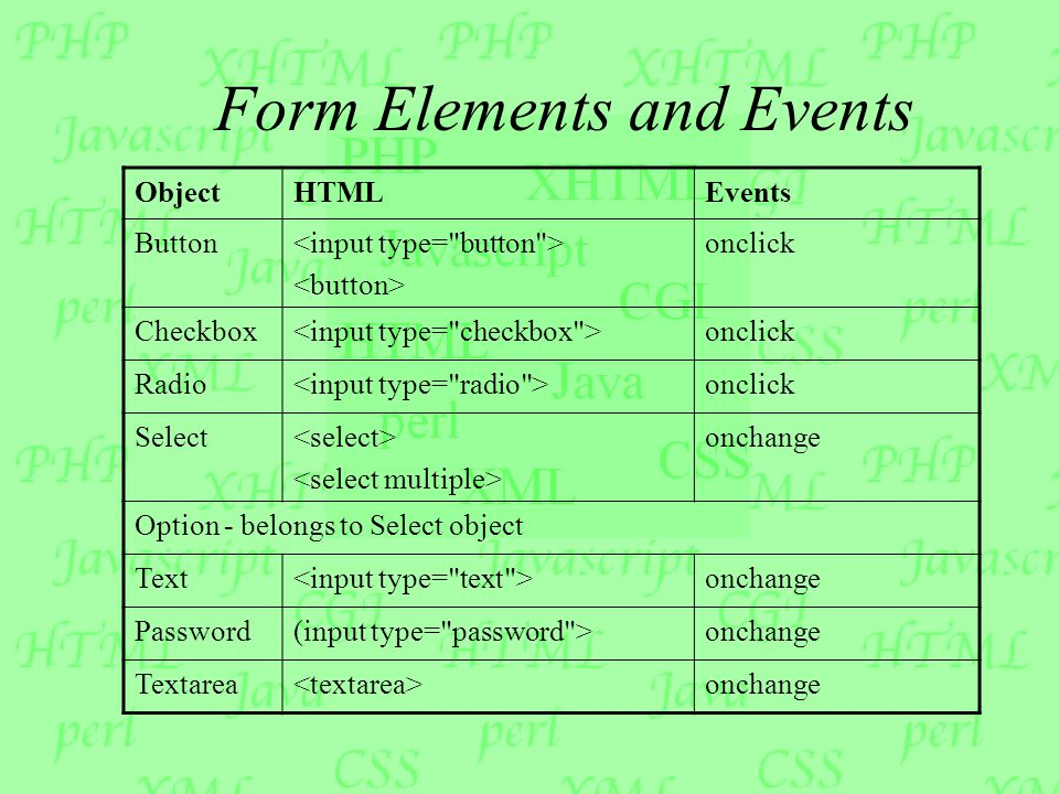 Form Elements and Events ObjectHTMLEvents Button onclick Checkbox onclick Radio onclick Select onchange Option - belongs to Select object Text onchange Password(input type= password >onchange Textarea onchange