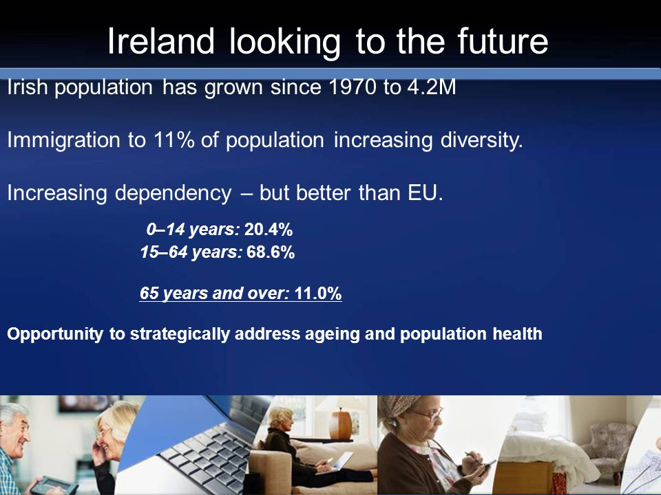 Ireland looking to the future Irish population has grown since 1970 to 4.2M Immigration to 11% of population increasing diversity.