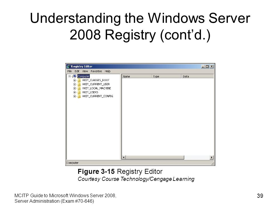 Understanding the Windows Server 2008 Registry (cont'd.) MCITP Guide to Microsoft Windows Server 2008, Server Administration (Exam #70-646) 39 Figure 3-15 Registry Editor Courtesy Course Technology/Cengage Learning