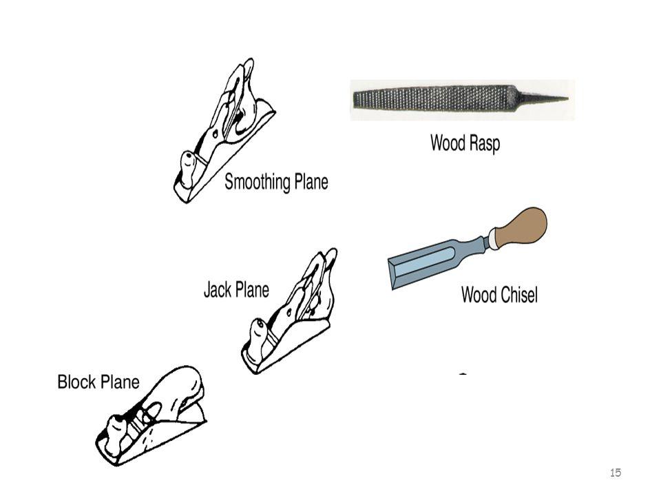 Hand Tools Ge Ppt Video Online Download