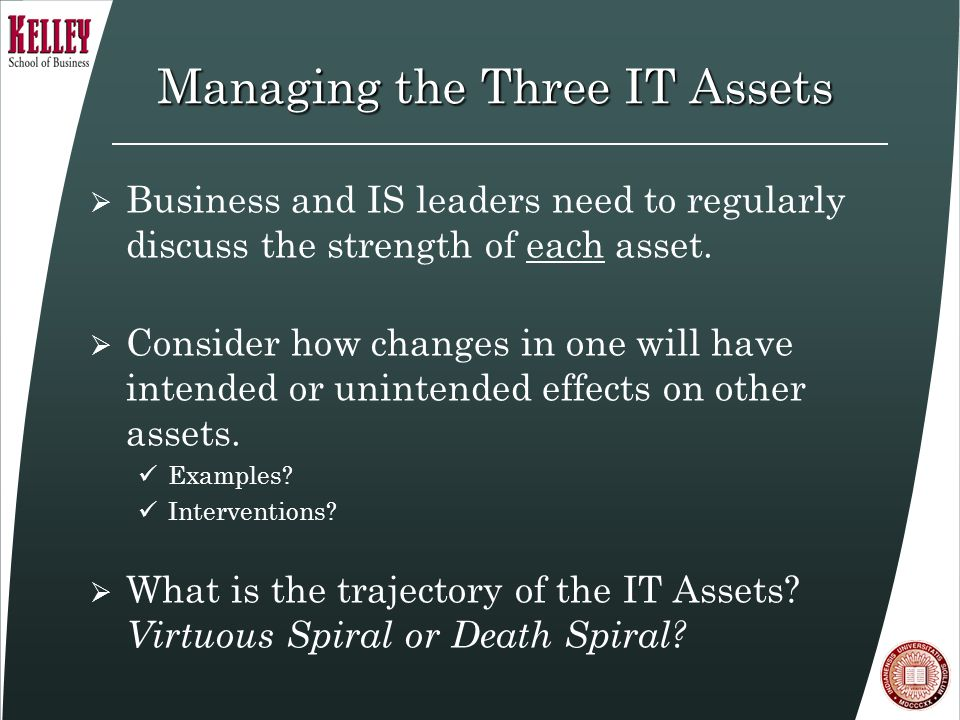 Managing the Three IT Assets  Business and IS leaders need to regularly discuss the strength of each asset.