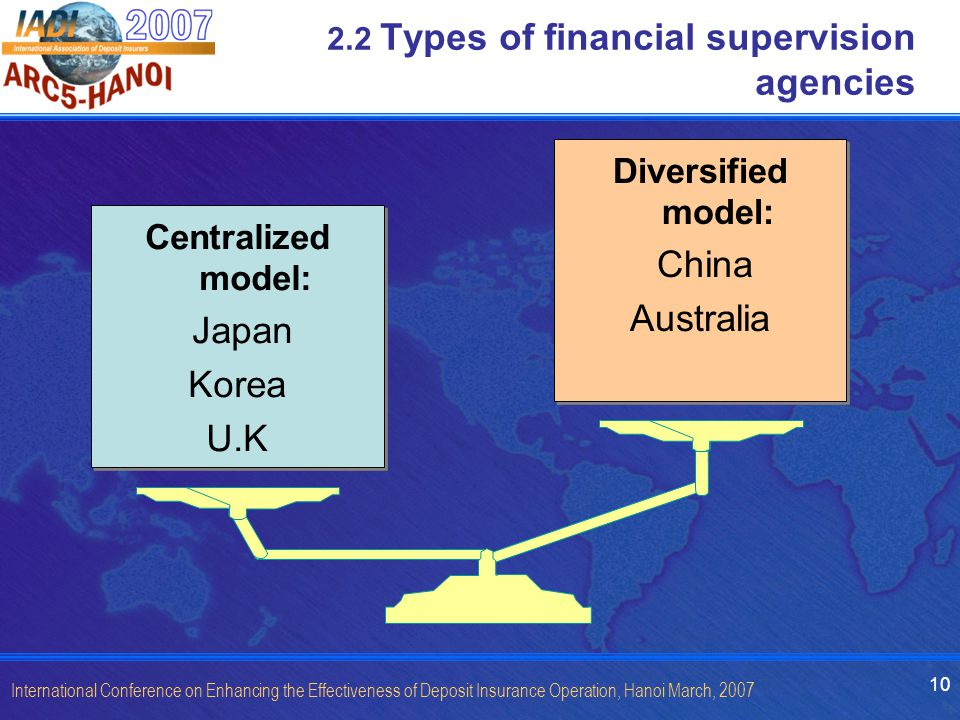 10 International Conference on Enhancing the Effectiveness of Deposit Insurance Operation, Hanoi March, Types of financial supervision agencies Centralized model: Japan Korea U.K Diversified model: China Australia