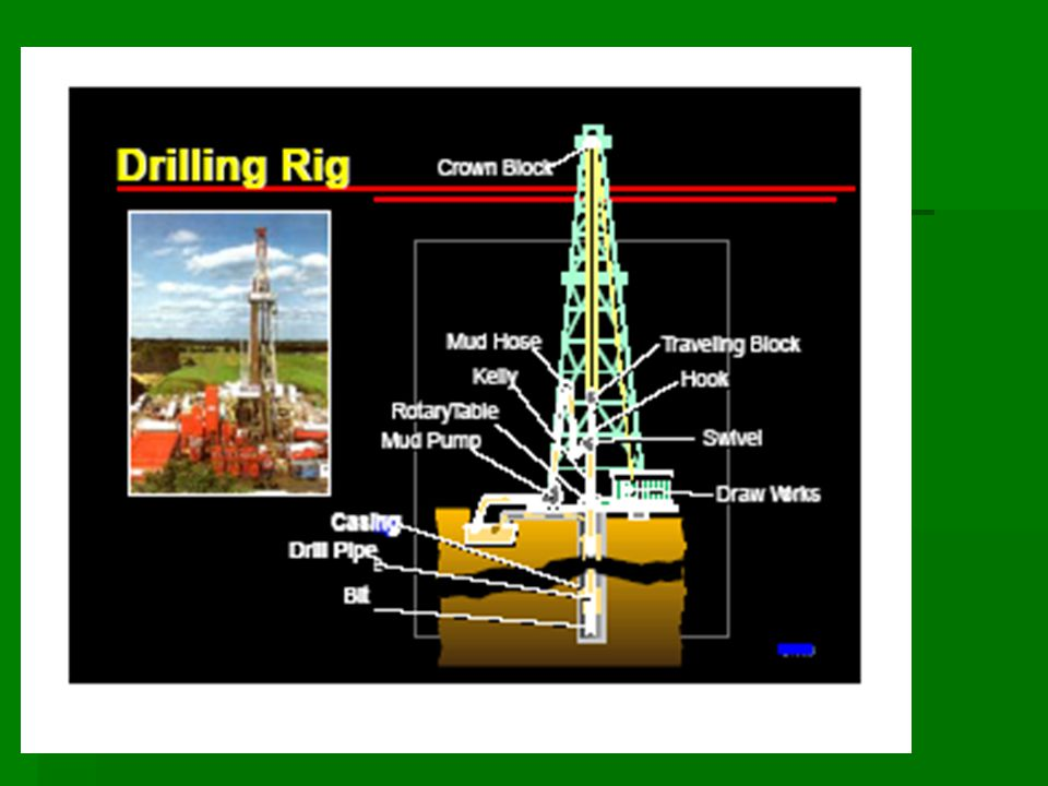 Well logging course for fourth year - ppt video online download
