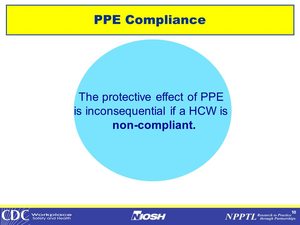 10 The protective effect of PPE is inconsequential if a HCW is non-compliant. PPE Compliance