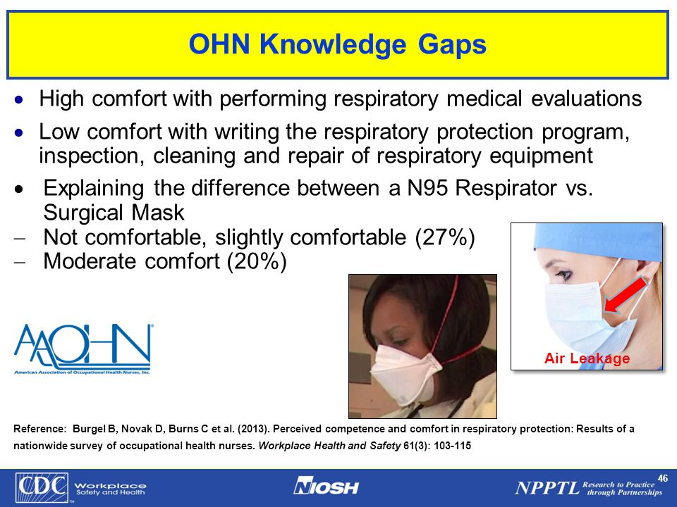 NPPTL Year Month Day Initials BRANCH 46 OHN Knowledge Gaps  High comfort with performing respiratory medical evaluations  Low comfort with writing the respiratory protection program, inspection, cleaning and repair of respiratory equipment  Explaining the difference between a N95 Respirator vs.