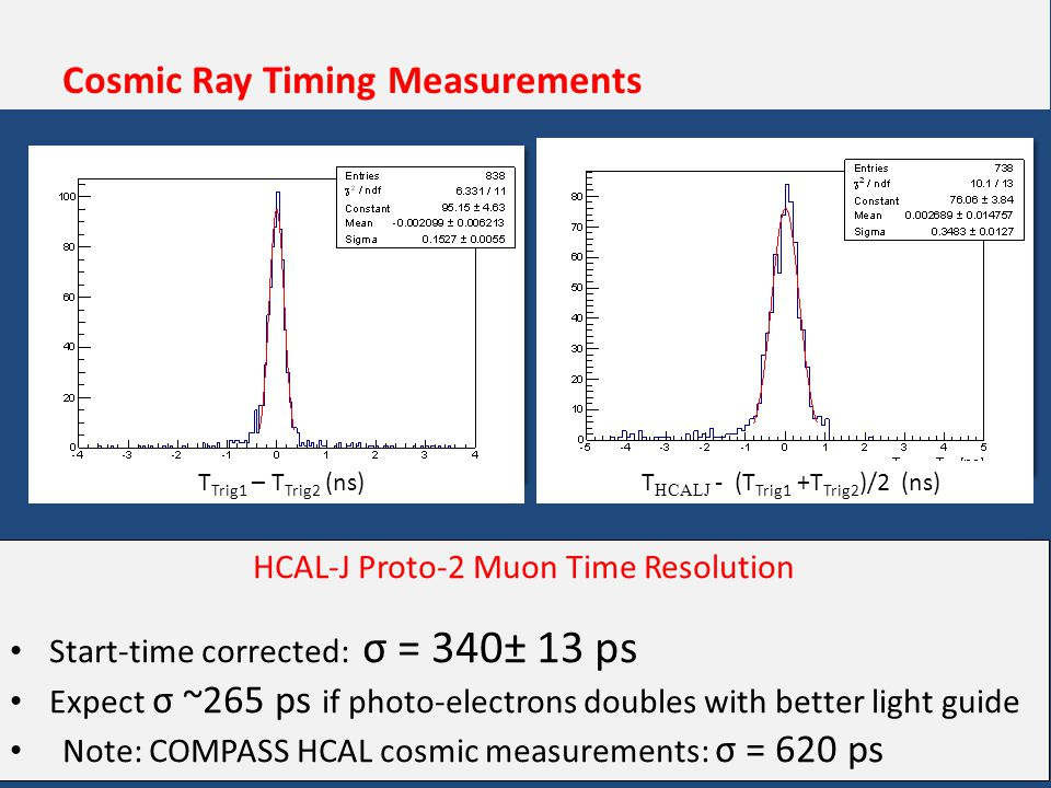 9 HCAL-J Proto-2 Muon Time Resolution Start-time corrected: σ = 340± 13 ps Expect σ ~265 ps if photo-electrons doubles with better light guide Note: COMPASS HCAL cosmic measurements: σ = 620 ps Cosmic Ray Timing Measurements T Trig1 – T Trig2 (ns) T HCALJ - (T Trig1 +T Trig2 )/2 (ns)