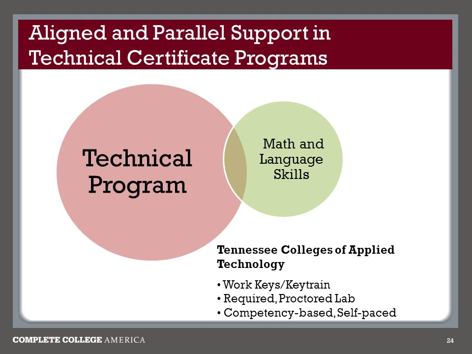 Aligned and Parallel Support in Technical Certificate Programs Technical Program Math and Language Skills 24 Tennessee Colleges of Applied Technology Work Keys/Keytrain Required, Proctored Lab Competency-based, Self-paced