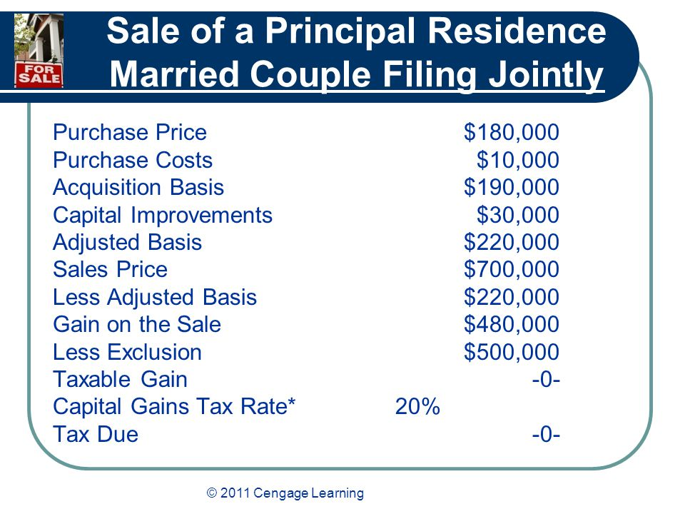 © 2011 Cengage Learning Sale of a Principal Residence Married Couple Filing Jointly Purchase Price $180,000 Purchase Costs $10,000 Acquisition Basis $190,000 Capital Improvements $30,000 Adjusted Basis $220,000 Sales Price $700,000 Less Adjusted Basis $220,000 Gain on the Sale $480,000 Less Exclusion $500,000 Taxable Gain -0- Capital Gains Tax Rate* 20% Tax Due -0-