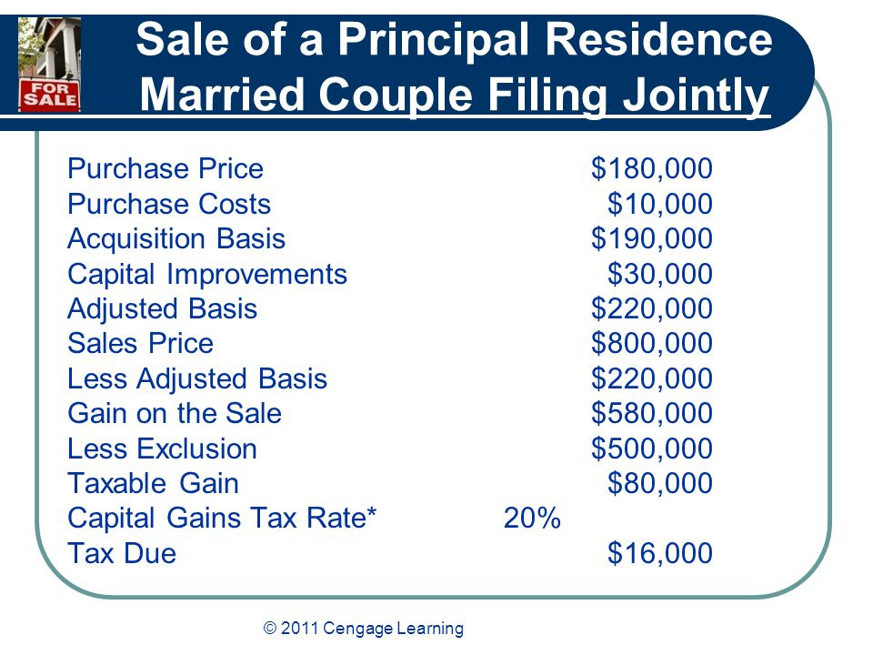© 2011 Cengage Learning Sale of a Principal Residence Married Couple Filing Jointly Purchase Price $180,000 Purchase Costs $10,000 Acquisition Basis $190,000 Capital Improvements $30,000 Adjusted Basis $220,000 Sales Price $800,000 Less Adjusted Basis $220,000 Gain on the Sale $580,000 Less Exclusion $500,000 Taxable Gain $80,000 Capital Gains Tax Rate* 20% Tax Due $16,000