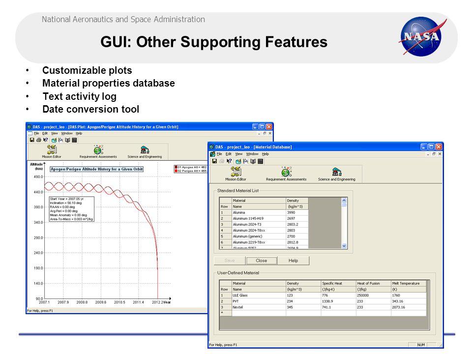 National Aeronautics and Space Administration Orbital Debris