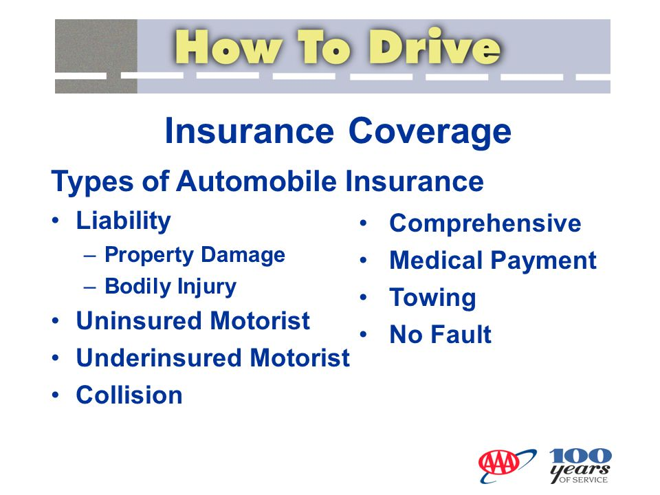Types of Automobile Insurance Liability –Property Damage –Bodily Injury Uninsured Motorist Underinsured Motorist Collision Insurance Coverage Comprehensive Medical Payment Towing No Fault