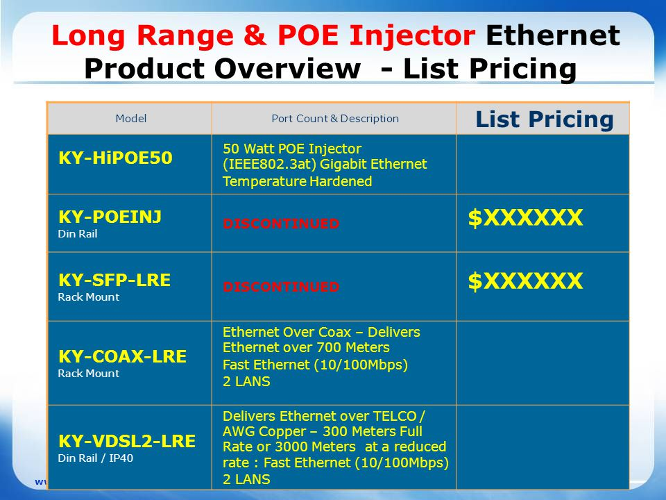Kyland-USA is a Veteran Owned Small Business   ModelPort Count & Description List Pricing KY-HiPOE50 50 Watt POE Injector (IEEE802.3at) Gigabit Ethernet Temperature Hardened KY-POEINJ Din Rail DISCONTINUED $XXXXXX KY-SFP-LRE Rack Mount DISCONTINUED $XXXXXX KY-COAX-LRE Rack Mount Ethernet Over Coax – Delivers Ethernet over 700 Meters Fast Ethernet (10/100Mbps) 2 LANS KY-VDSL2-LRE Din Rail / IP40 Delivers Ethernet over TELCO / AWG Copper – 300 Meters Full Rate or 3000 Meters at a reduced rate : Fast Ethernet (10/100Mbps) 2 LANS Long Range & POE Injector Ethernet Product Overview - List Pricing