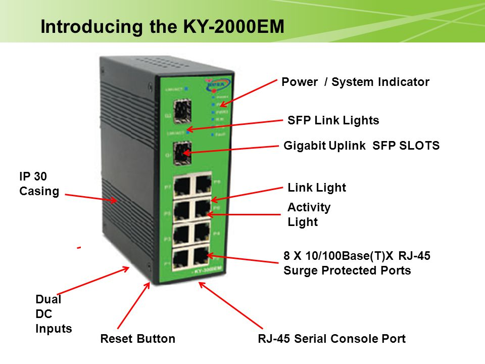 Gigabit Uplink SFP SLOTS Reset Button Power / System Indicator RJ-45 Serial Console Port Dual DC Inputs 8 X 10/100Base(T)X RJ-45 Surge Protected Ports Link Light Activity Light SFP Link Lights IP 30 Casing Introducing the KY-2000EM