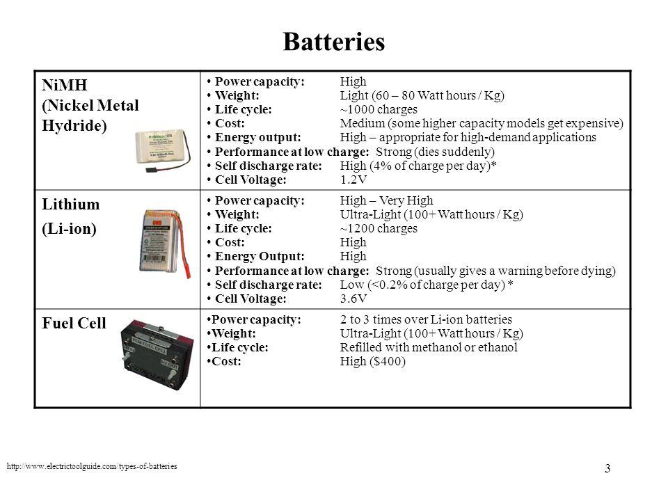 Power Sources & Management ECE Batteries Alkaline Power capacity