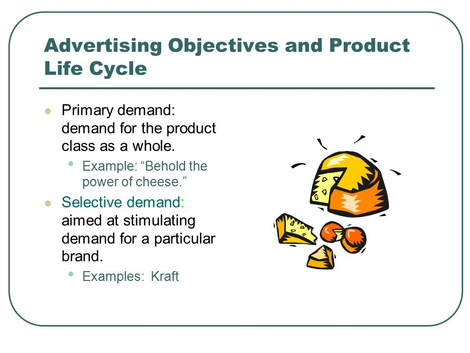 6 advertising objectives