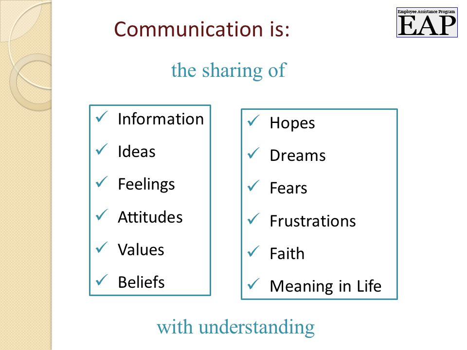 Communication is: Information Ideas Feelings Attitudes Values Beliefs the sharing of Hopes Dreams Fears Frustrations Faith Meaning in Life with understanding