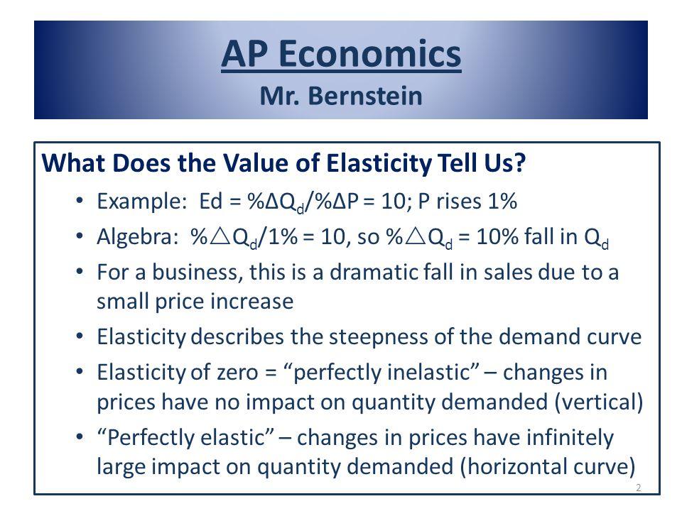 Ap Economics Mr Bernstein Module 47 Interpreting Price