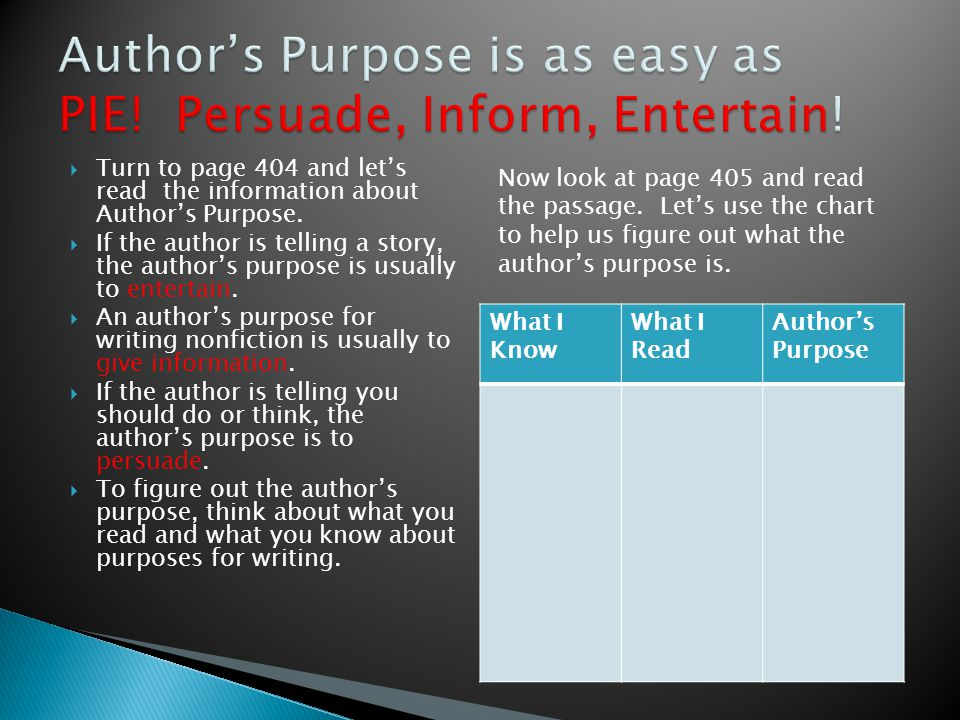  Turn to page 404 and let's read the information about Author's Purpose.