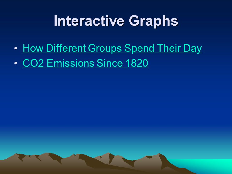 Interactive Graphs How Different Groups Spend Their Day CO2 Emissions Since 1820
