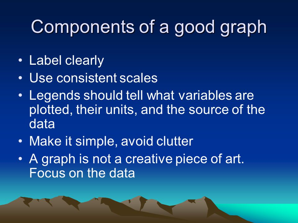 Components of a good graph Label clearly Use consistent scales Legends should tell what variables are plotted, their units, and the source of the data Make it simple, avoid clutter A graph is not a creative piece of art.