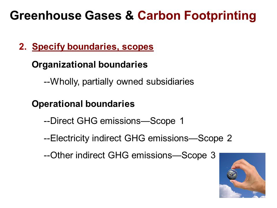 Greenhouse Gases & Carbon Footprinting 2.