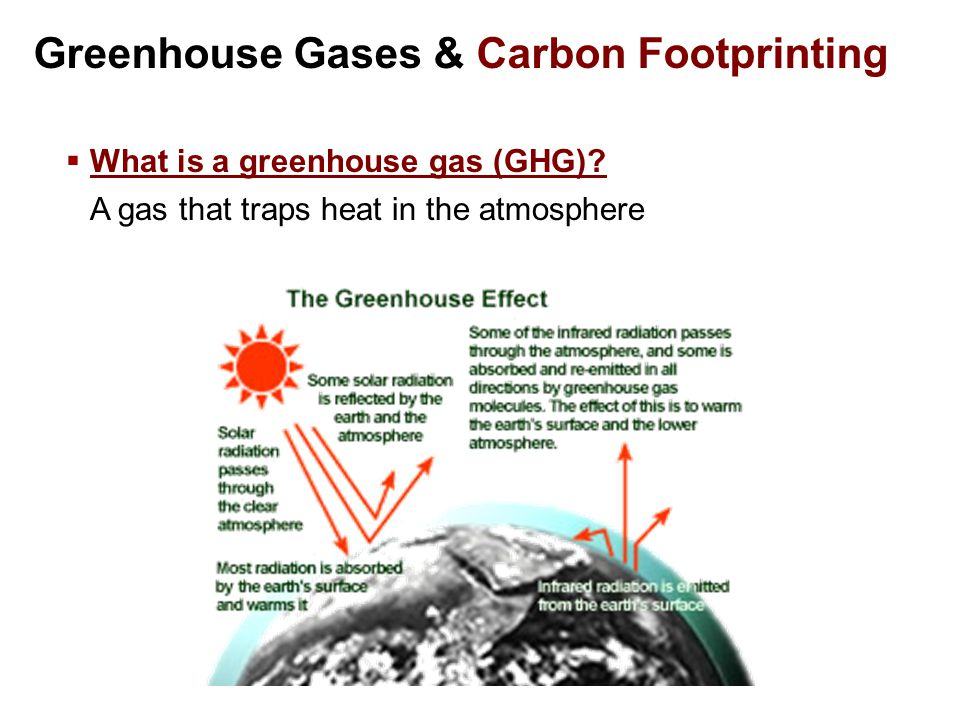  What is a greenhouse gas (GHG).