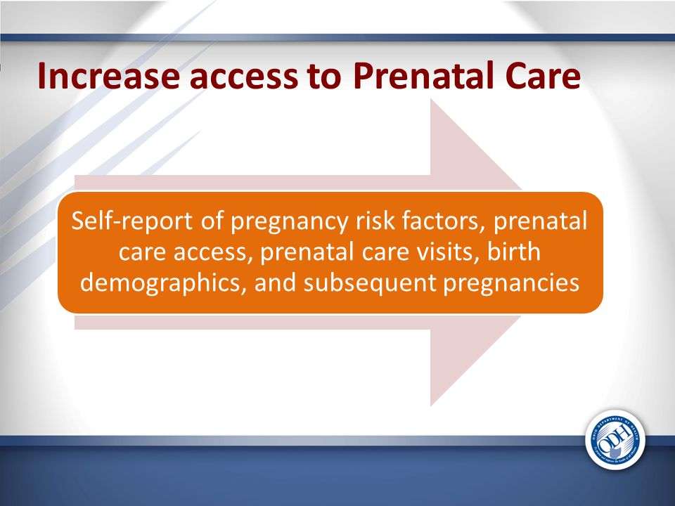 Increase access to Prenatal Care Self-report of pregnancy risk factors, prenatal care access, prenatal care visits, birth demographics, and subsequent pregnancies