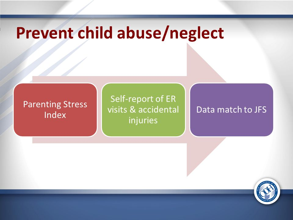 Prevent child abuse/neglect Parenting Stress Index Self-report of ER visits & accidental injuries Data match to JFS