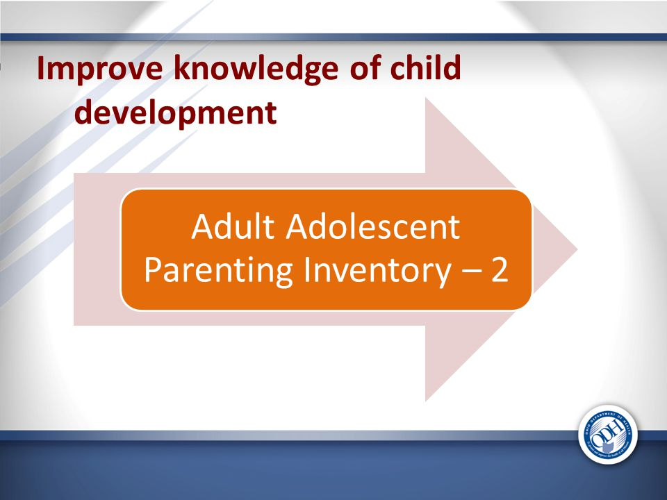 Improve knowledge of child development Adult Adolescent Parenting Inventory – 2