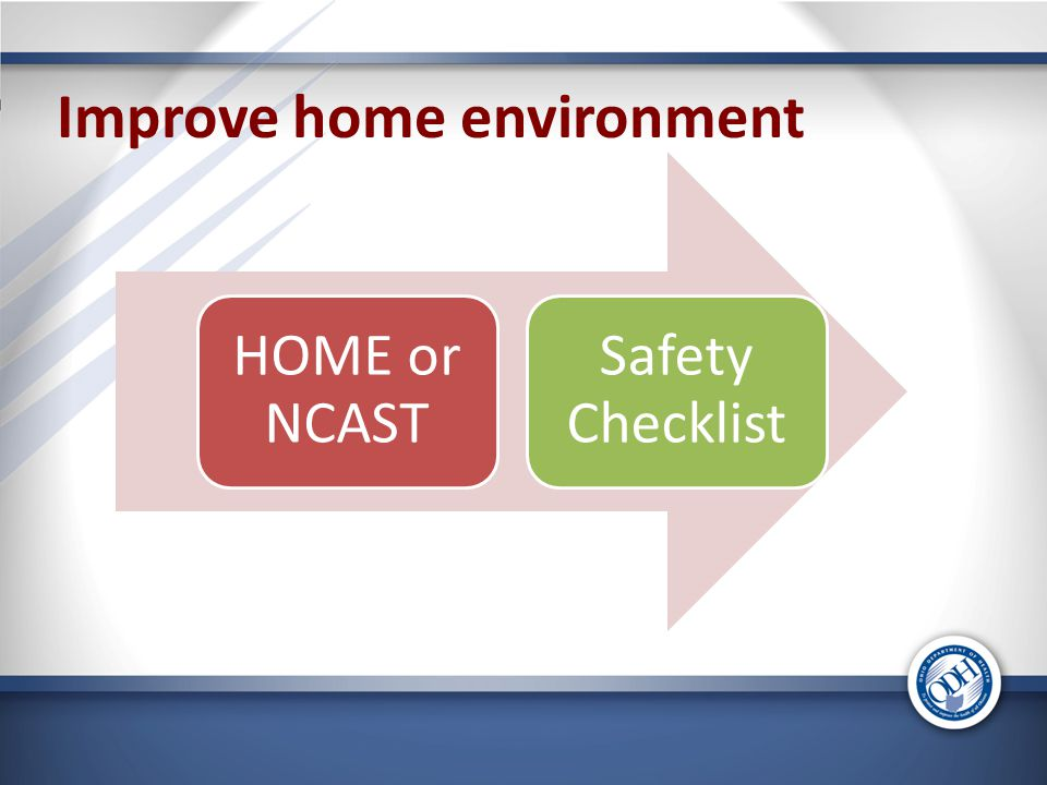 Improve home environment HOME or NCAST Safety Checklist