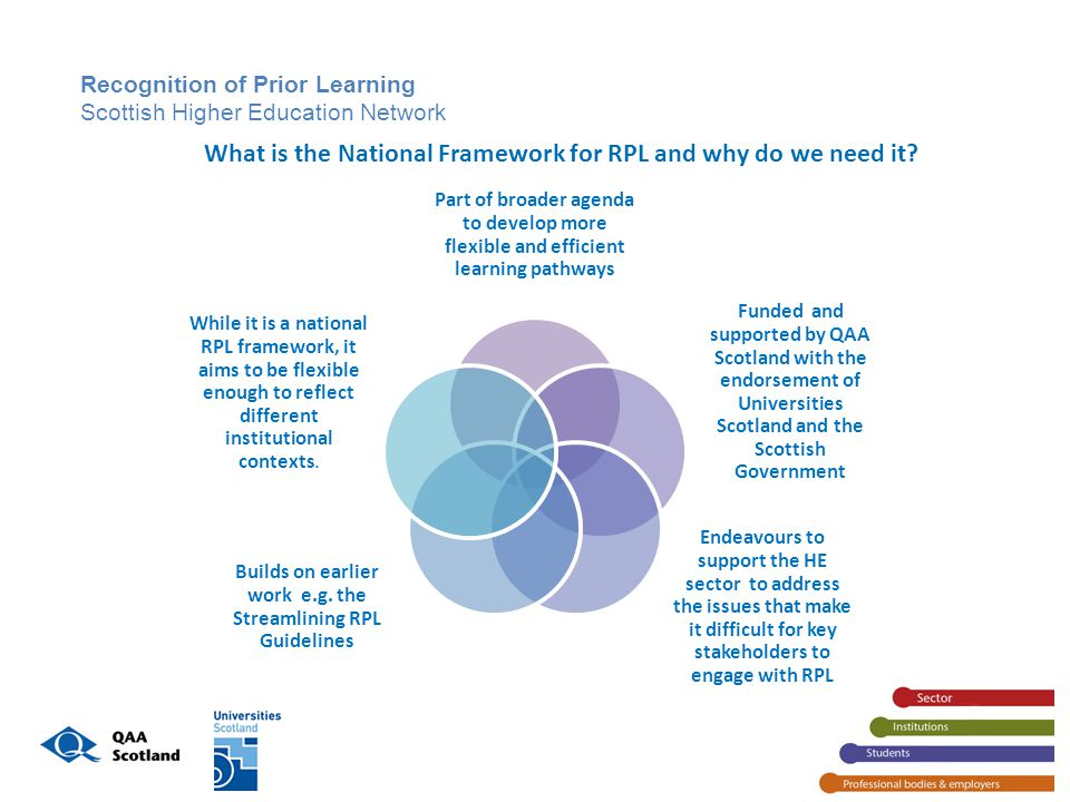 Recognition of Prior Learning Scottish Higher Education Network Part of broader agenda to develop more flexible and efficient learning pathways Funded and supported by QAA Scotland with the endorsement of Universities Scotland and the Scottish Government Endeavours to support the HE sector to address the issues that make it difficult for key stakeholders to engage with RPL Builds on earlier work e.g.