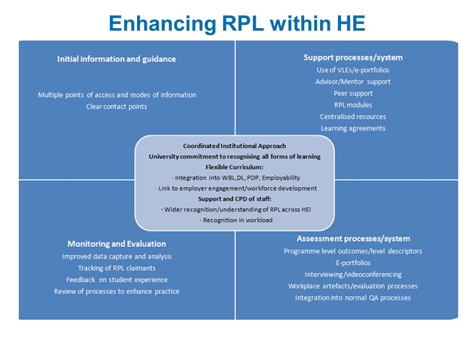 Enhancing RPL within HE