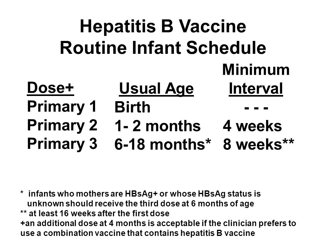 Dose+ Primary 1 Primary 2 Primary 3 Usual Age Birth 1- 2 months 6-18 months* Minimum Interval weeks 8 weeks** Hepatitis B Vaccine Routine Infant Schedule * infants who mothers are HBsAg+ or whose HBsAg status is unknown should receive the third dose at 6 months of age ** at least 16 weeks after the first dose +an additional dose at 4 months is acceptable if the clinician prefers to use a combination vaccine that contains hepatitis B vaccine