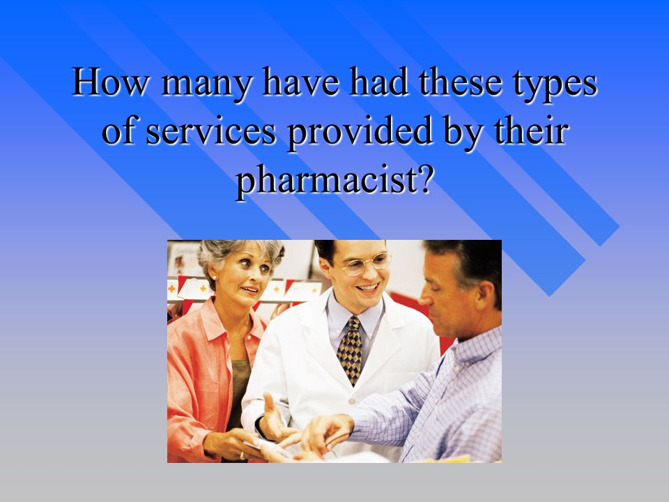 How many have had these types of services provided by their pharmacist