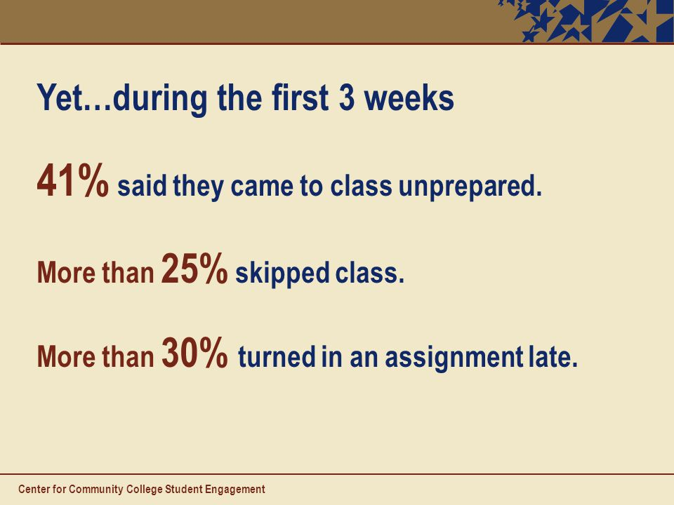 Yet…during the first 3 weeks 41% said they came to class unprepared.