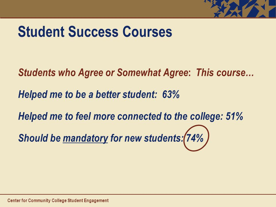 Student Success Courses Students who Agree or Somewhat Agree : This course… Helped me to be a better student: 63% Helped me to feel more connected to the college: 51% Should be mandatory for new students: 74% Center for Community College Student Engagement