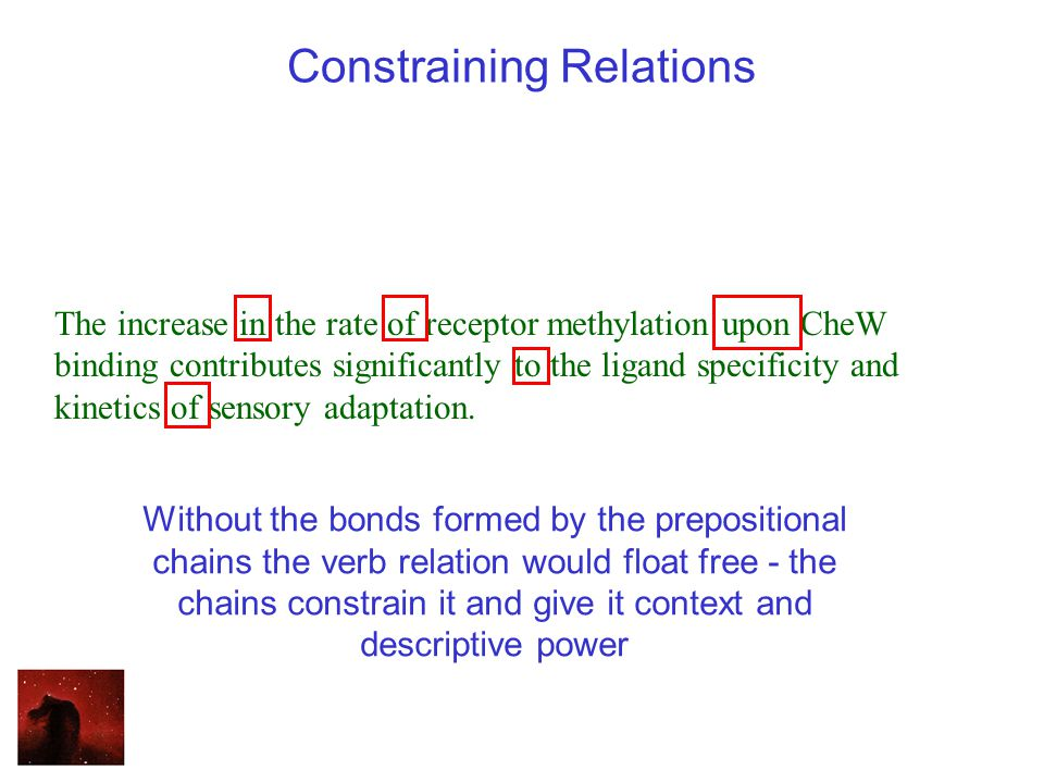 Prepositional Chains Creating and binding together a