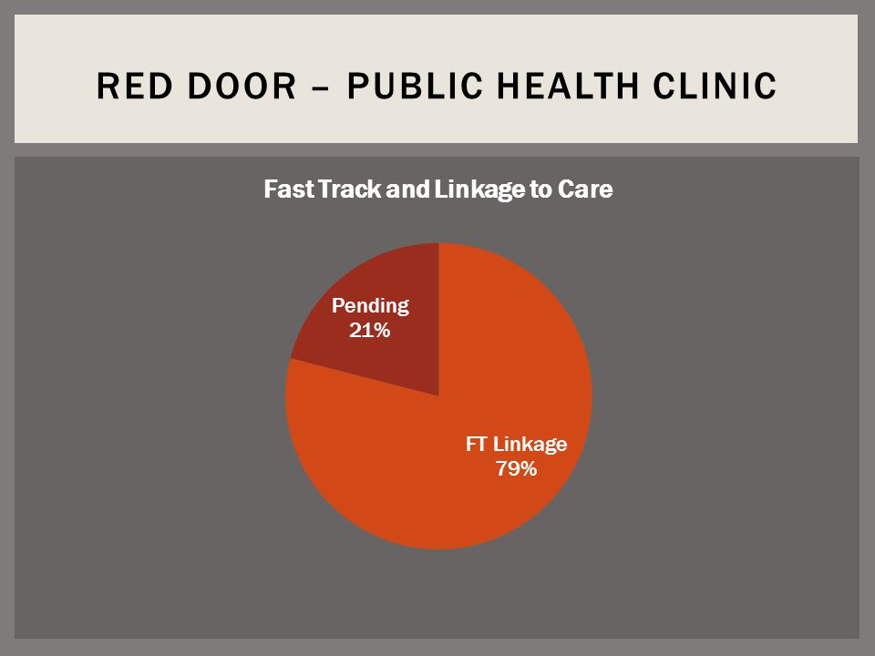RED DOOR – PUBLIC HEALTH CLINIC