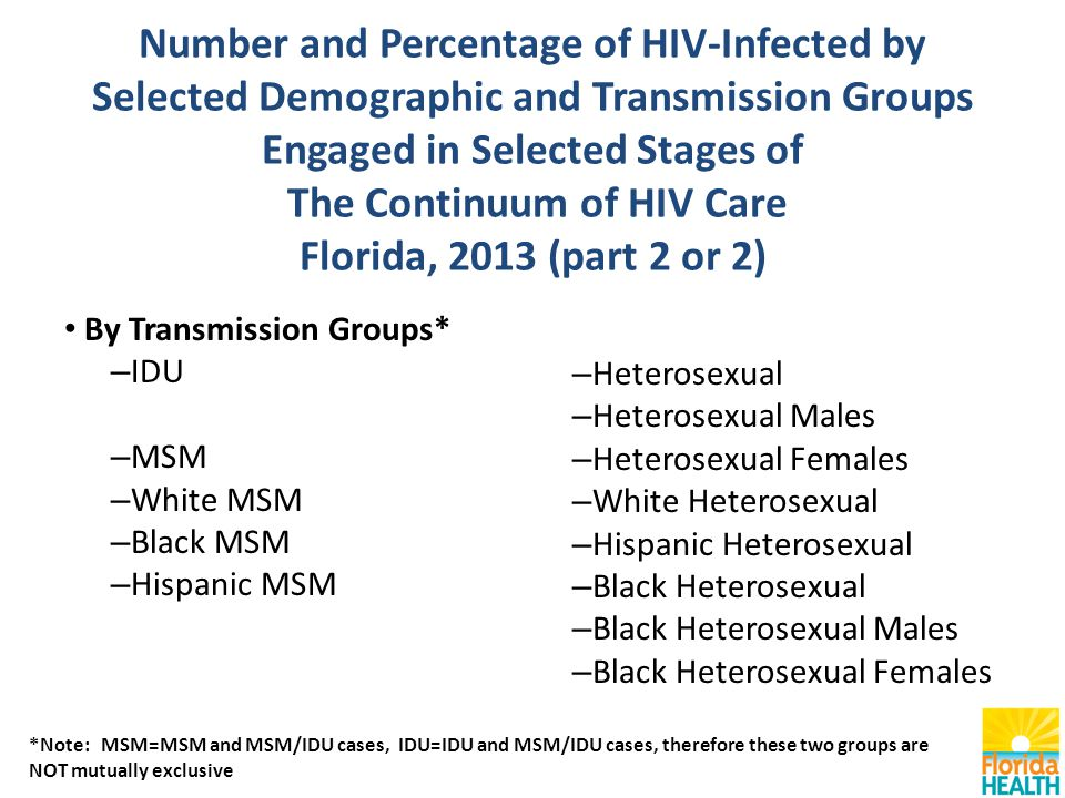 Number and Percentage of HIV-Infected by Selected Demographic and Transmission Groups Engaged in Selected Stages of The Continuum of HIV Care Florida, 2013 (part 2 or 2) By Transmission Groups* – IDU – MSM – White MSM – Black MSM – Hispanic MSM – Heterosexual – Heterosexual Males – Heterosexual Females – White Heterosexual – Hispanic Heterosexual – Black Heterosexual – Black Heterosexual Males – Black Heterosexual Females *Note: MSM=MSM and MSM/IDU cases, IDU=IDU and MSM/IDU cases, therefore these two groups are NOT mutually exclusive