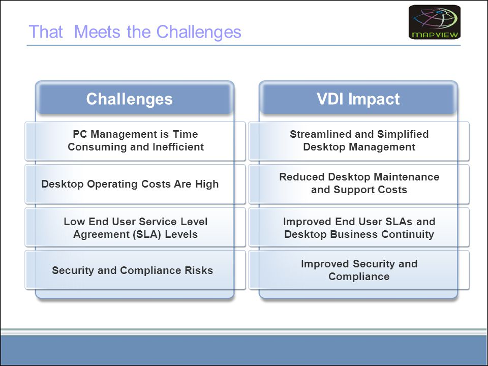 That Meets the Challenges Challenges PC Management is Time Consuming and Inefficient Desktop Operating Costs Are High Low End User Service Level Agreement (SLA) Levels Security and Compliance Risks VDI Impact Streamlined and Simplified Desktop Management Reduced Desktop Maintenance and Support Costs Improved End User SLAs and Desktop Business Continuity Improved Security and Compliance