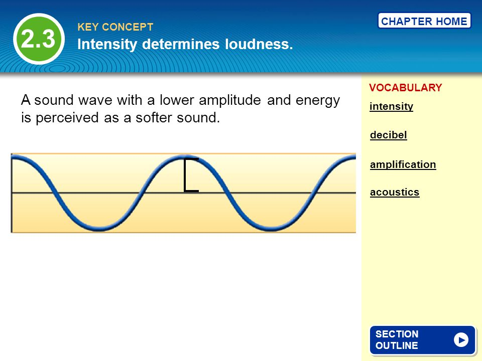 VOCABULARY KEY CONCEPT CHAPTER HOME Intensity determines loudness.